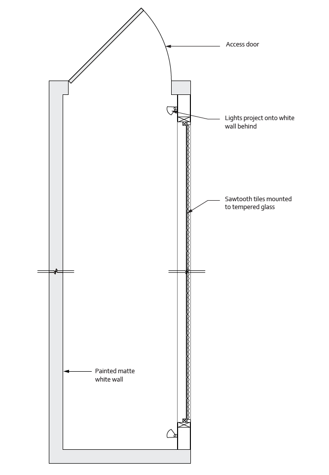 Sawtooth glass lighting diagram